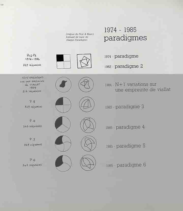 ALBERT AYME - Paradigme 1 - 1974 ... 1975