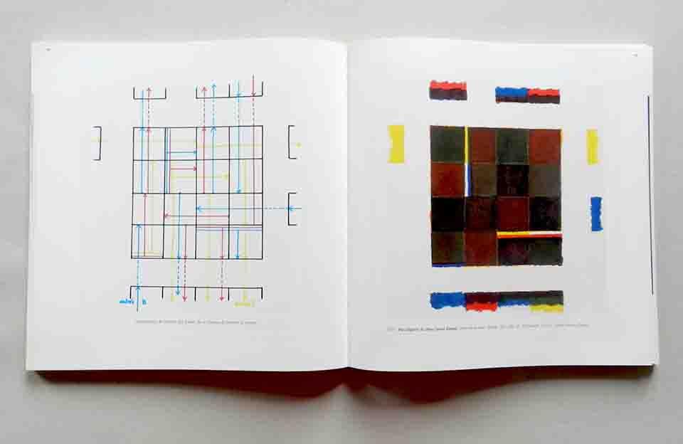 """ALBERT AYME - 1 Paradigme du Bleu Jaune Rouge, et son """"Diagramme de lecture"""""""