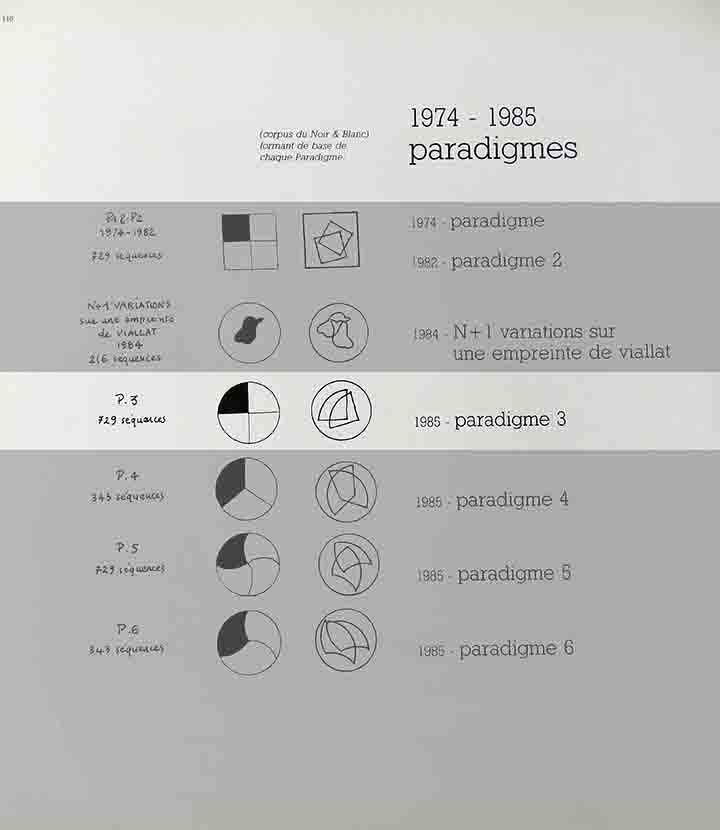 ALBERT AYME - Paradigme 3 - 1985