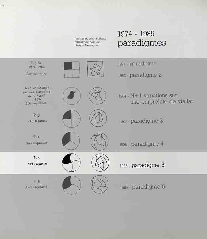 ALBERT AYME - Paradigme 5 - 1985