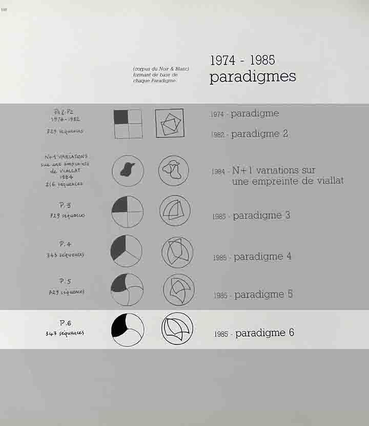 ALBERT AYME - Paradigme 6 - 1985